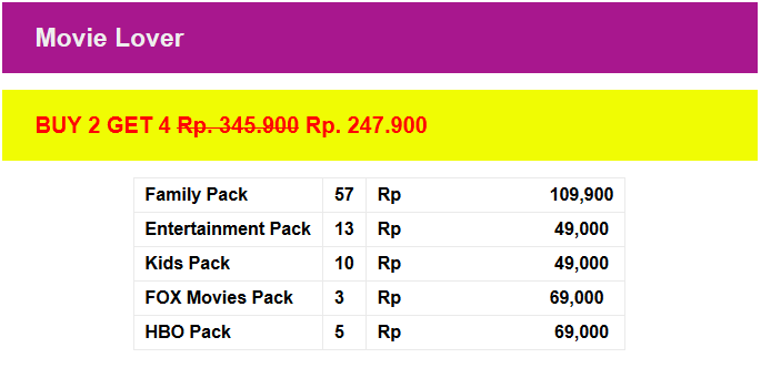 Movie Lover Indovision