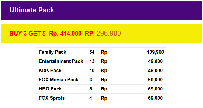 Paket Ultimate Indovision