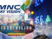 MNC Vision Purwokerto